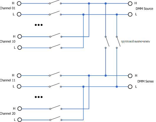 Схема измерения: 2-х и 4-х